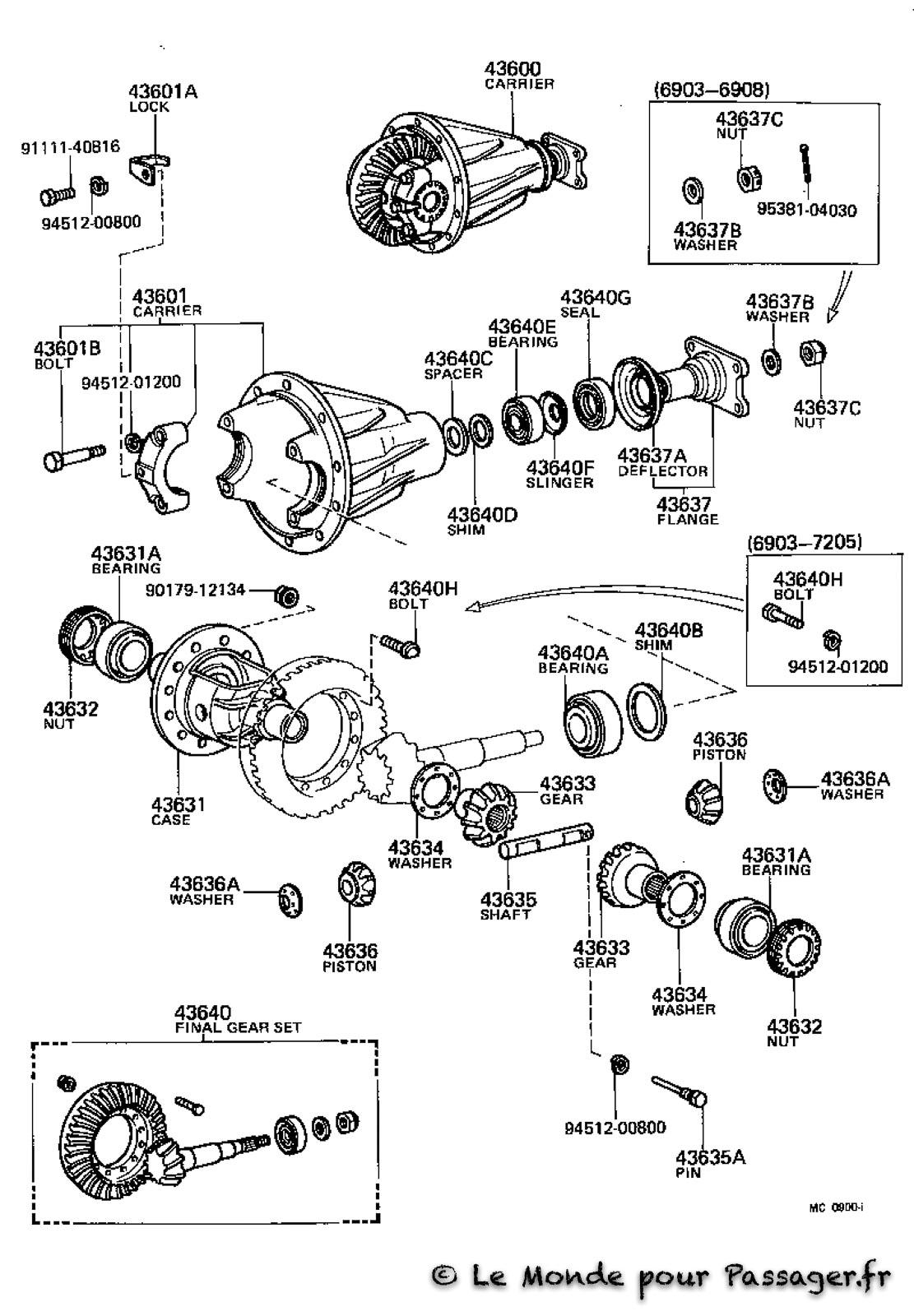 Fj55-Eclatés-Techniques122
